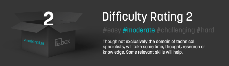 Moderate Difficulty Rating
