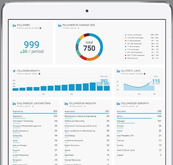 Social media management report